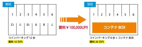 提案例の図
