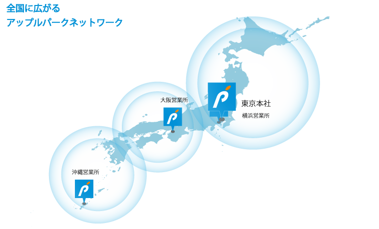 全国に広がるアップルパークネットワーク